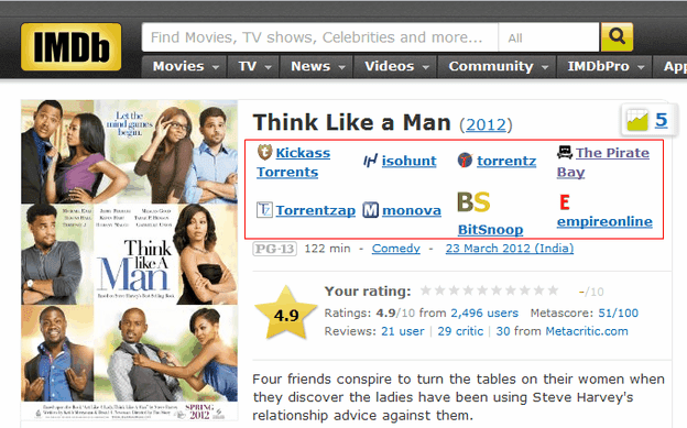 imdb categories need know
